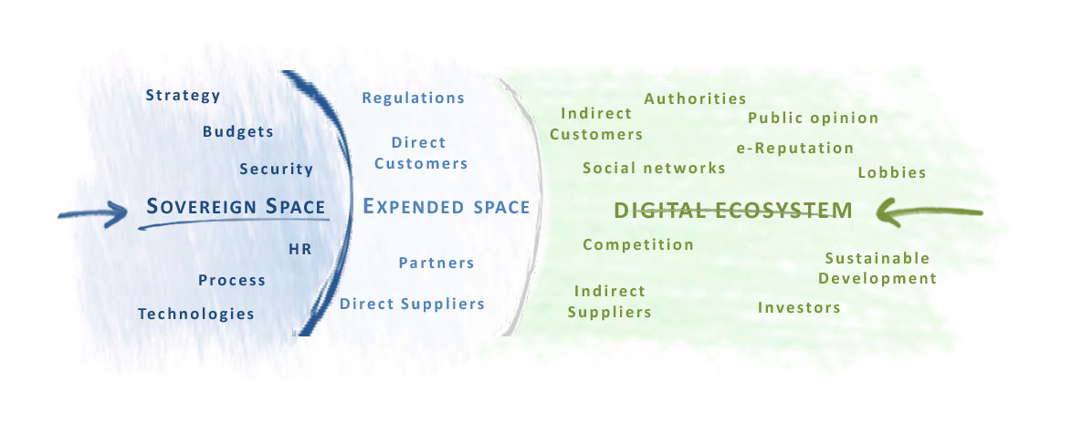 a-new-momentumthe-digital-transformation