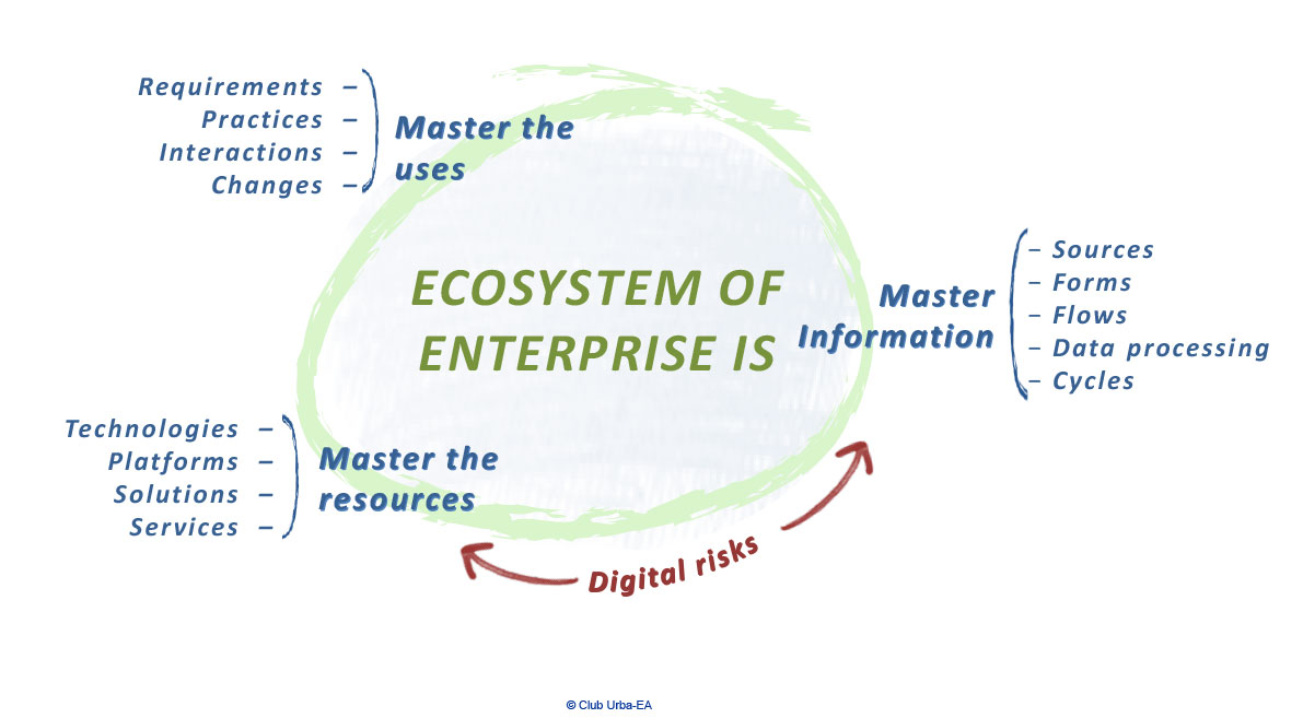 ea-role-in-the-new-company-is-ecosystem